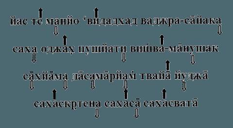 Господь Нрисимха – в звуке